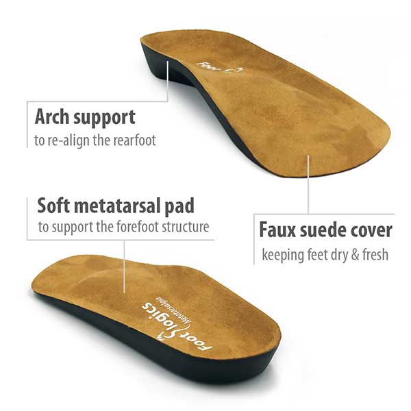 Footlogics Metatarsalgia Insoles